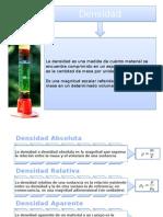 Presentación densidad