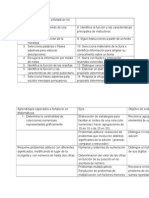 Aprendizajes Esperados a Fortalecer en Español y Matemáticas Diagnostico Justo