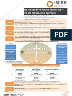 Achieving Impact Through the Evidence Review Hub –Sam Barker Poster ACHRF 2013