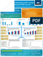 Understanding Resilience With Results From the Australasian RTW Survey Finn_Sigglekow Poster ACHRF 2014