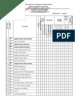 Daftar Nilai Praktik Produktif 15-16