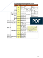 01-Clasificación Granulometrica (Parte 1)