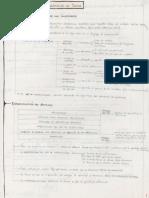 [Arquitectura De computadores] Resumen (Con Apuntes)