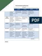 oral-presentation-grading-rubric