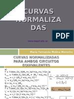 Curvas normalizadas