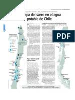 Agua Con Sarro 1245
