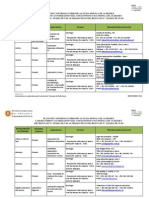 PCEDA Lista de ppppAutorizados DEZ 2012