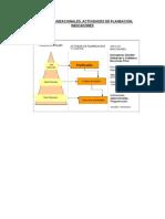 Niveles Organizacionales y Actividades de Planeacion
