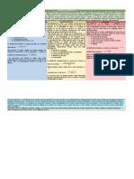 Comparación de Distribuciones Binomial-poson e Hipergeometrtica