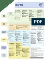 UN System Chart 30 June2015