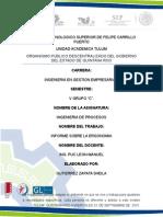 Informe Sobre La Ergonomia Sheila Gutierrez