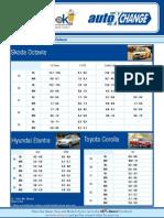 Car Price Book