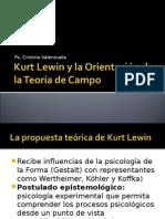 Clase 8, Kurt Lewin y La Teoría de Campo