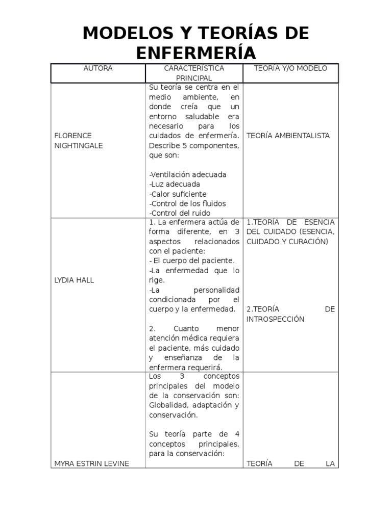Modelos y teor as enfermer a for Tipos de viveros pdf