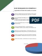 Rezagado_Ofimatica_II (1)