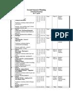 Planificare Wow Semestrul II Scribd