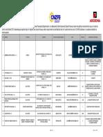 Empleos_Zonas_Francas_2015.pdf