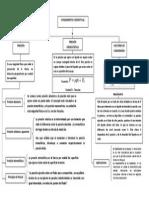 Fundamento Conceptual (Presión Hidrostática)