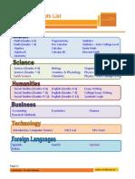 Tutor.com's Concept List