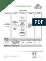 F-SC-18 Diagrama de Proceso