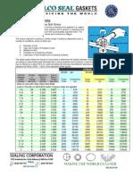 BoltingTorqueData.pdf