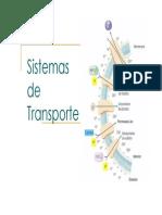 Transporte de Carbohidratos en Bacterias