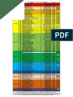 RankingMEDIAMaraton-27septiembre2015
