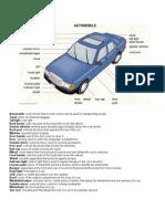 Automobile Detailed Parts Description