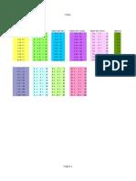 Tablas de Multiplicar Excel 9