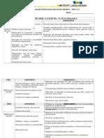 Proposta de Conteudos e Habilidades 2014 - Educação Infantil