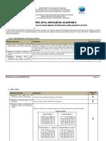 Distribución de Ítems de Español 2015 Modalidad ACADÉMICO