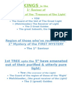 PISTIS SOPHIA - Regions & Ranks & Orders & Descriptions