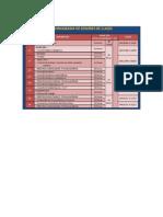 Cronograma de Sesiones de Clases