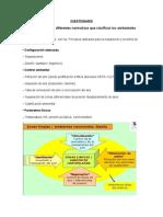 CUESTIONARIO. de Microobiologia