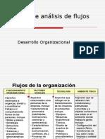 Modelo de Análisis de Flujos Unab(2)