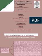 Presentación Marco legal tributario de los Contribuyentes