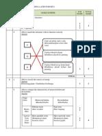 Marking Scheme Set1 Kertas2