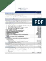 H. Mitigation or Elimination of Adverse Effect (º 9 (4)
