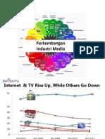 Industri Media 2011