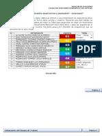 IIS DAW Practica 8.1 (Trabajo de Investigación)