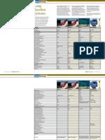 Productsurvey v Pdfdocument 20
