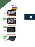 Blong 10inch Tablet PC Pricelist