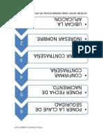 Diagrama de Flujo.