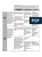 ML Actividades Cronograma CCIT
