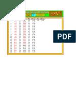 Escala Notas Dif Puntos (1)