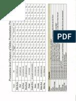 Presentation Comparison Page 2