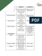 XVII Exame Da Oab - Manual Das Peças