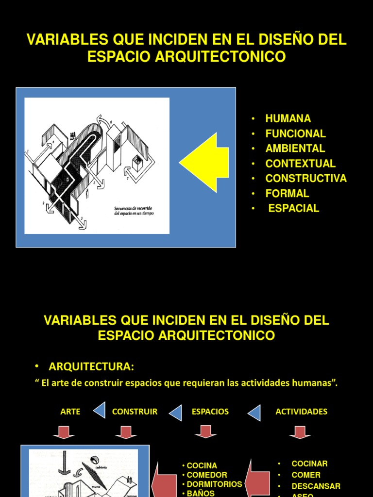 dise o arquitectonico variables