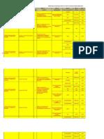 Verficación Soportes Aspectos Institucionales Matriz Versión 8 130515