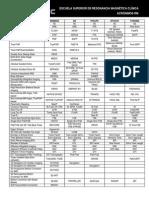 tabla-de-acronimos.pdf
